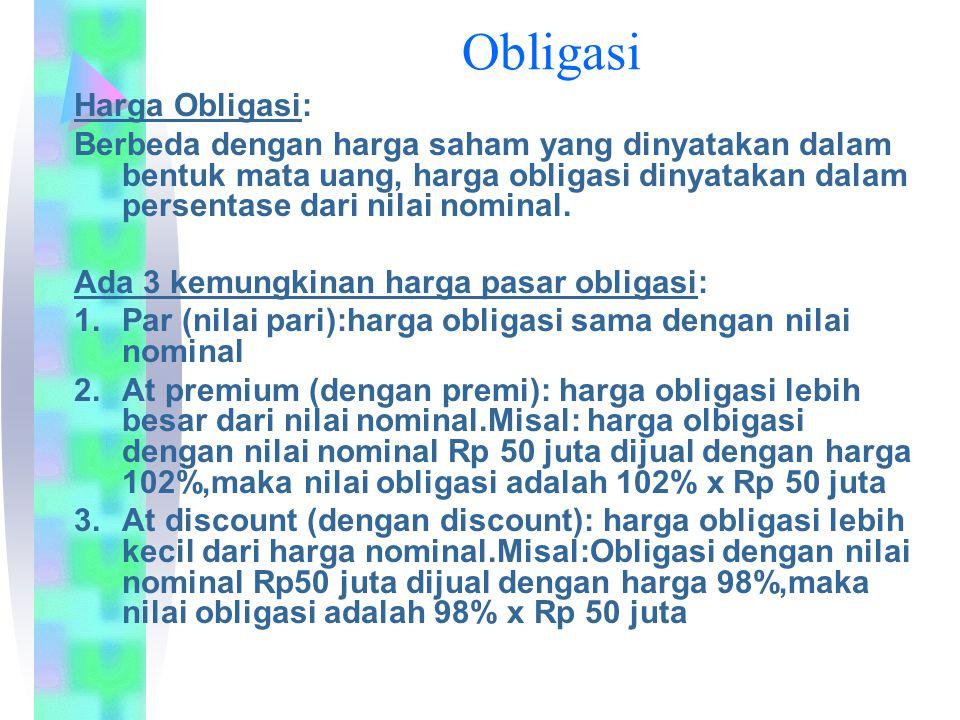 Obligasi Harga Obligasi: