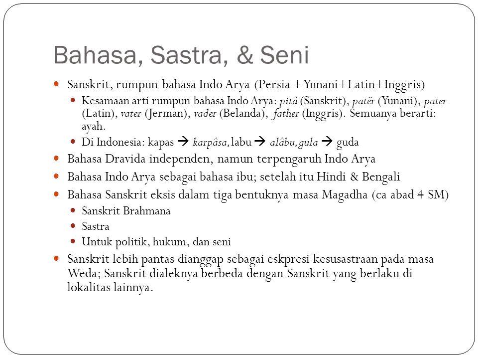 Bahasa, Sastra, & Seni Sanskrit, rumpun bahasa Indo Arya (Persia + Yunani+Latin+Inggris)