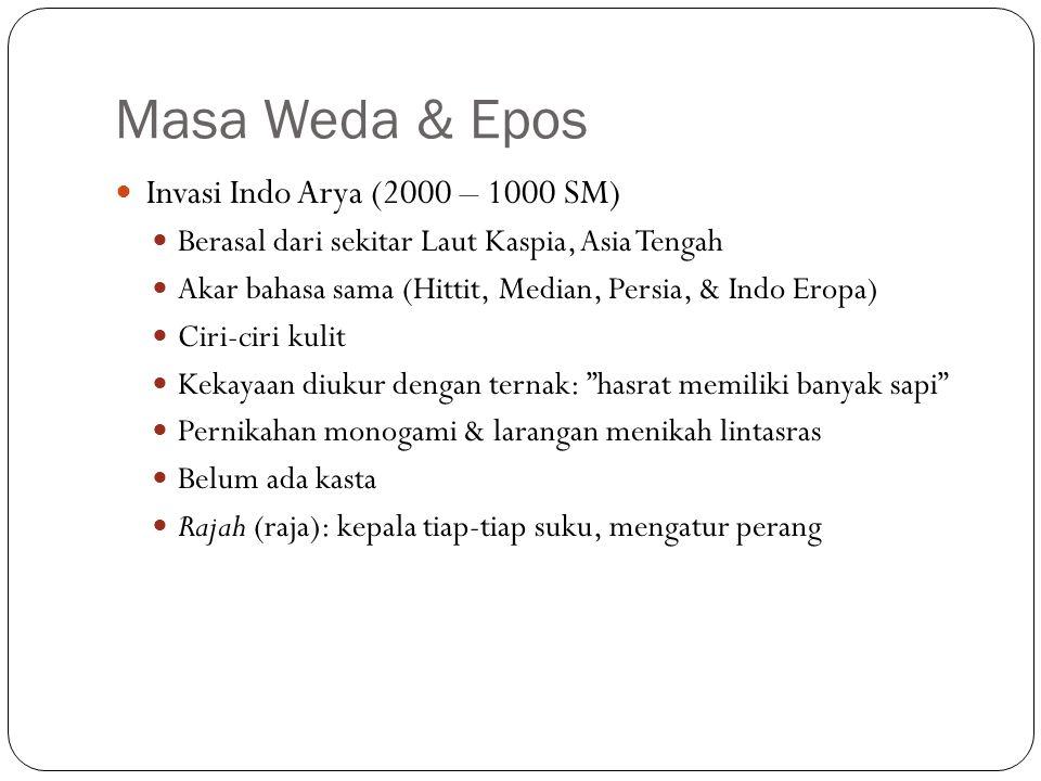 Masa Weda & Epos Invasi Indo Arya (2000 – 1000 SM)