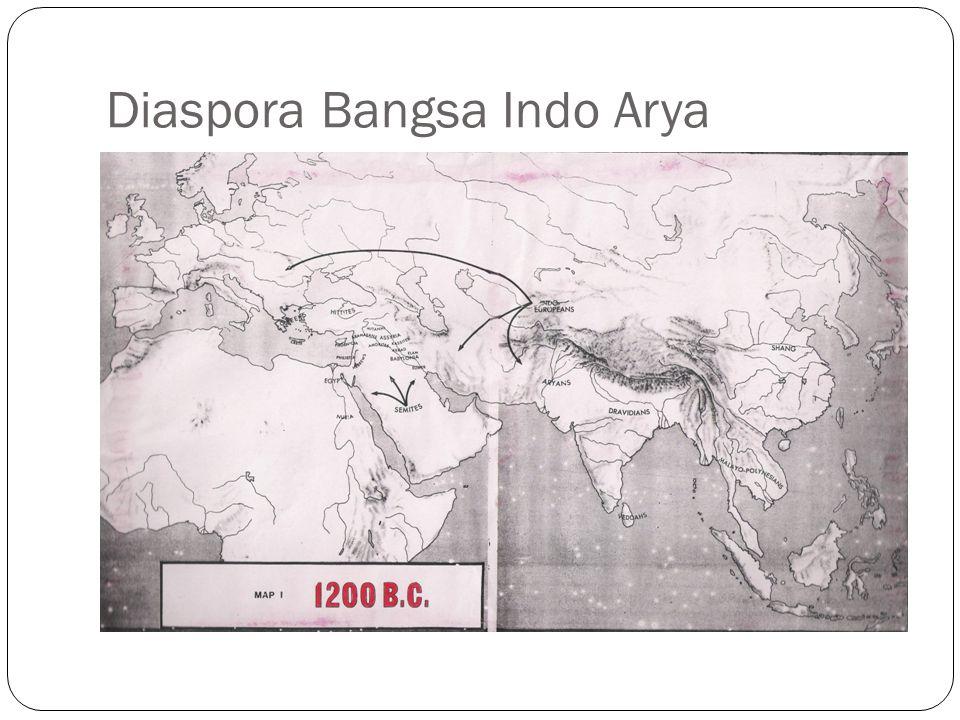 Diaspora Bangsa Indo Arya