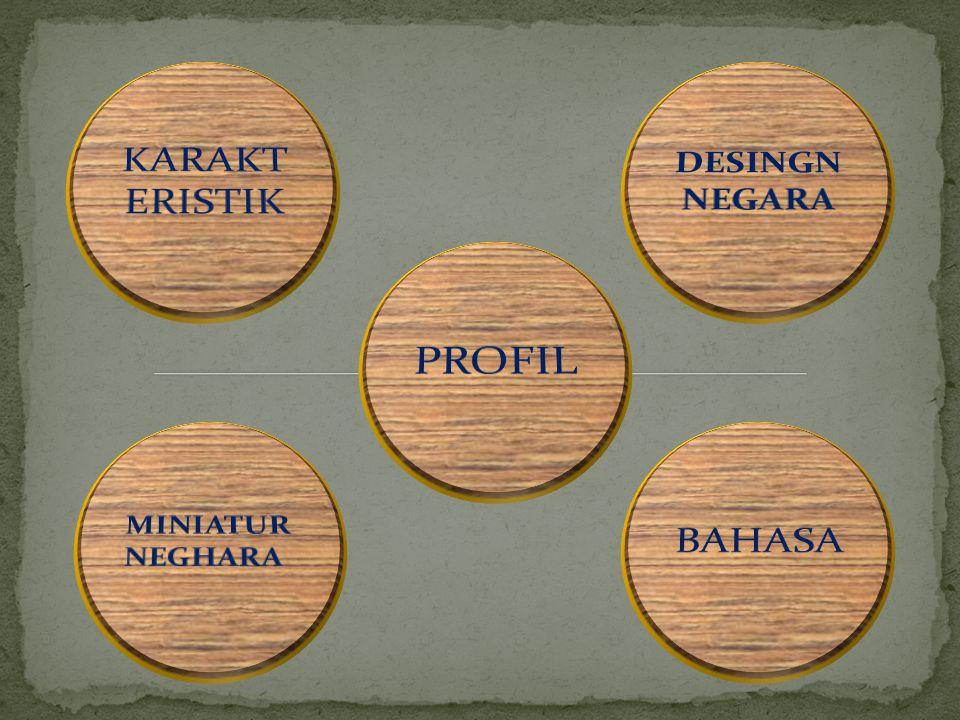 KARAKTERISTIK DESINGN NEGARA PROFIL MINIATUR NEGHARA BAHASA