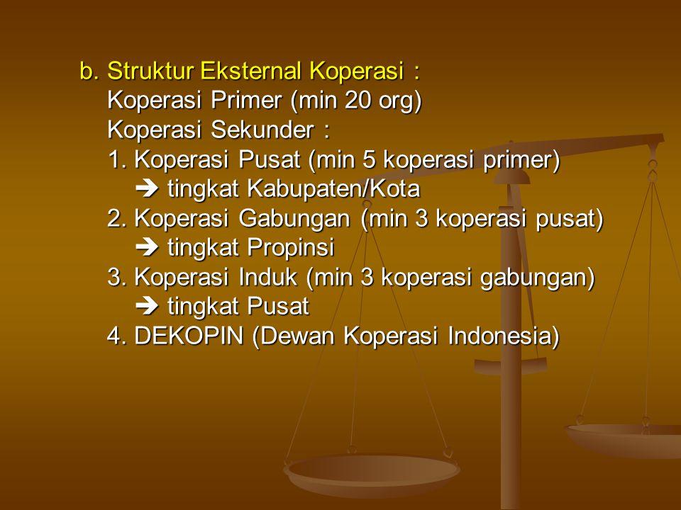 b. Struktur Eksternal Koperasi :