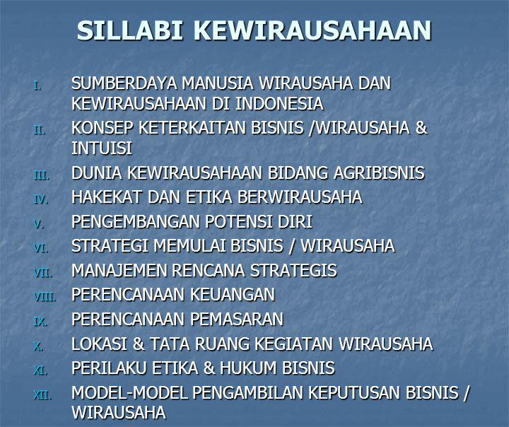 SILLABI KEWIRAUSAHAAN