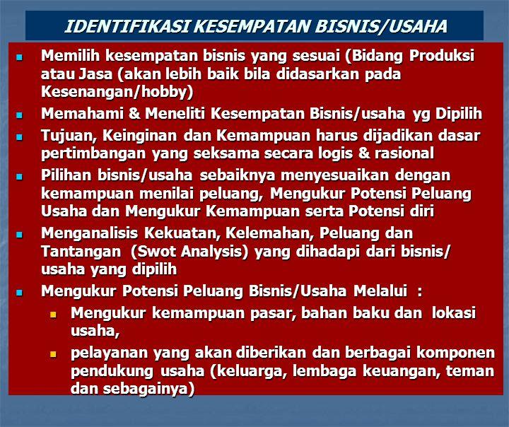 IDENTIFIKASI KESEMPATAN BISNIS/USAHA