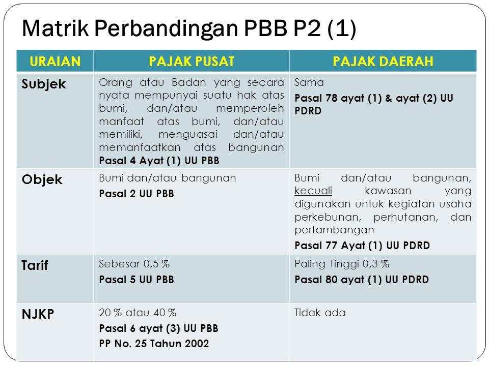 Matrik Perbandingan PBB P2 (1)