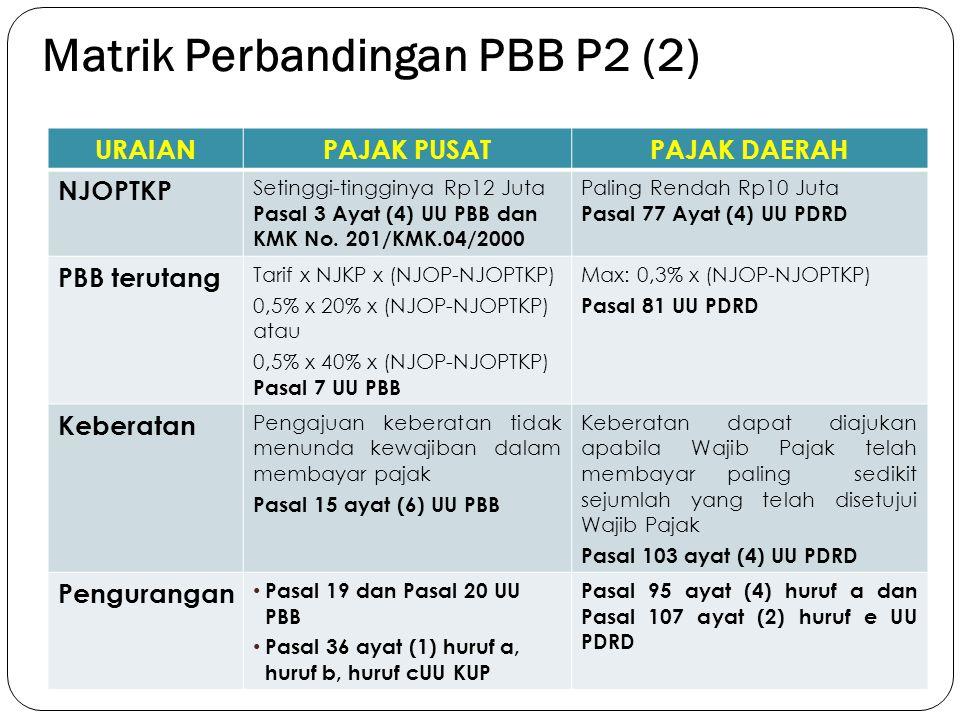 Matrik Perbandingan PBB P2 (2)