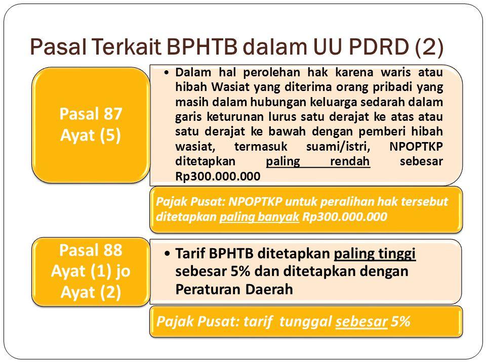 Pasal Terkait BPHTB dalam UU PDRD (2)