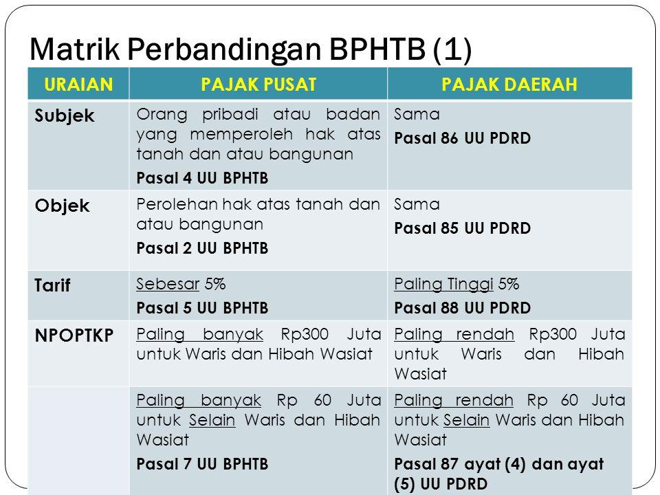 Matrik Perbandingan BPHTB (1)