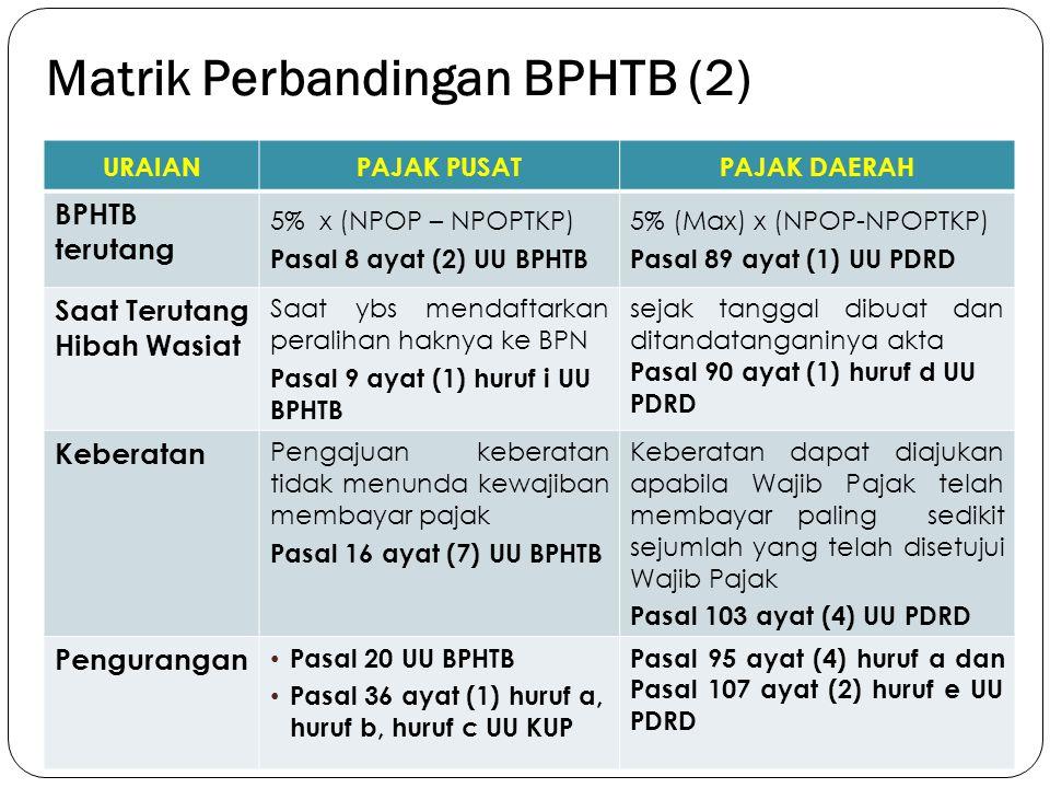 Matrik Perbandingan BPHTB (2)