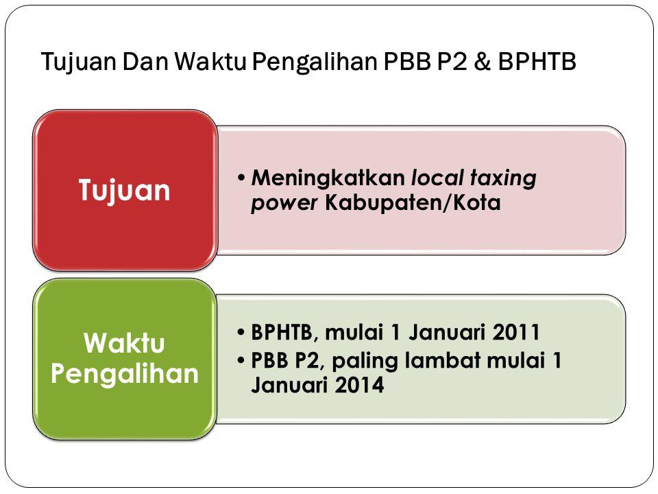 Tujuan Dan Waktu Pengalihan PBB P2 & BPHTB