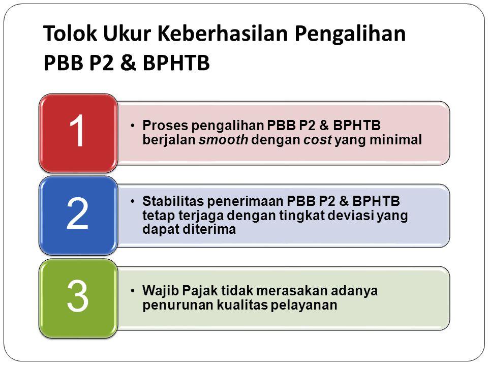 Tolok Ukur Keberhasilan Pengalihan PBB P2 & BPHTB