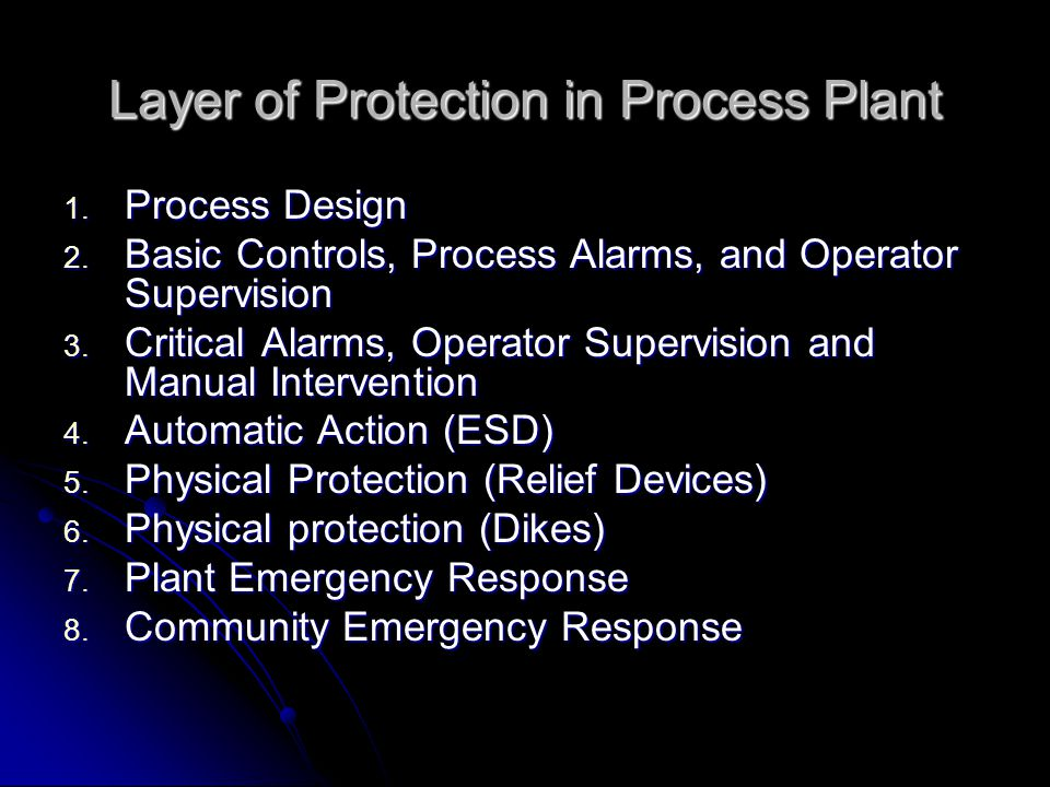 Layer of Protection in Process Plant