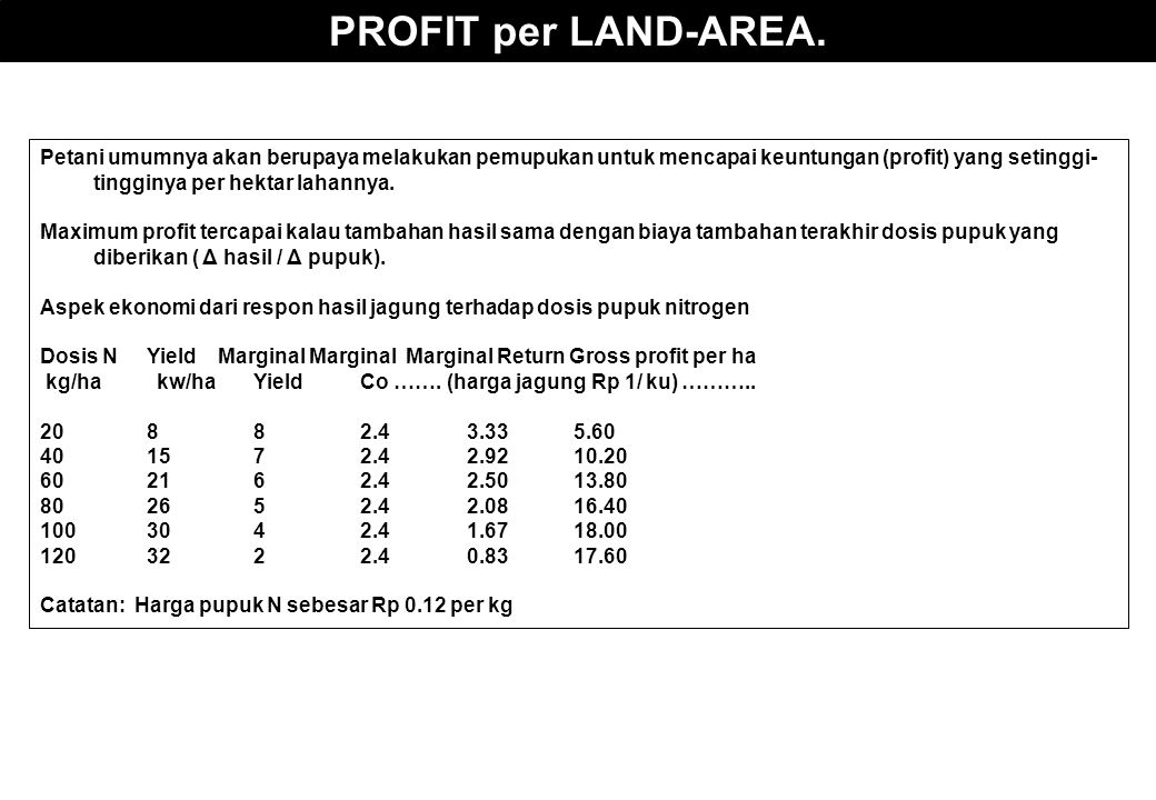 PROFIT per LAND-AREA.