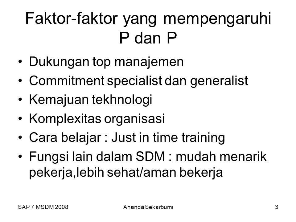Faktor-faktor yang mempengaruhi P dan P
