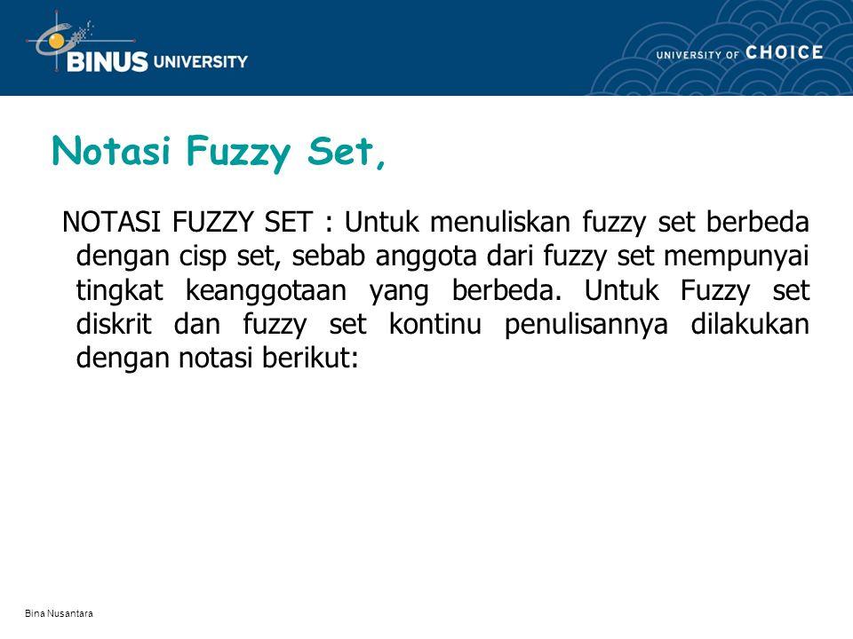Notasi Fuzzy Set,