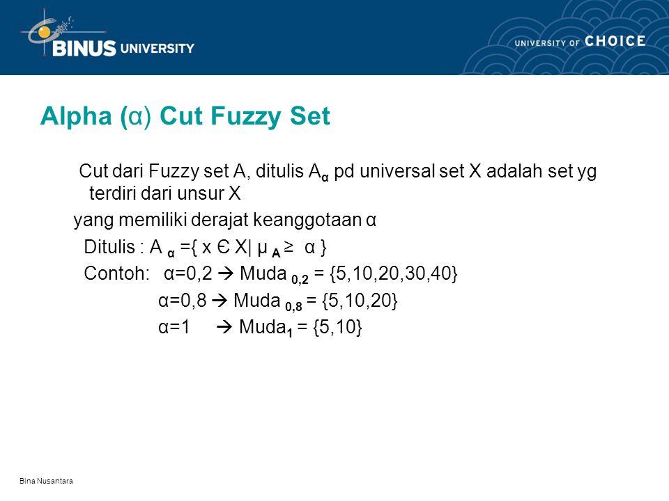 Alpha (α) Cut Fuzzy Set Cut dari Fuzzy set A, ditulis Aα pd universal set X adalah set yg terdiri dari unsur X.