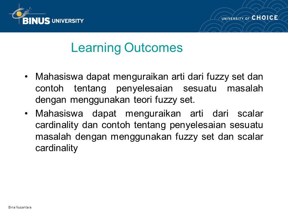 Learning Outcomes Mahasiswa dapat menguraikan arti dari fuzzy set dan contoh tentang penyelesaian sesuatu masalah dengan menggunakan teori fuzzy set.