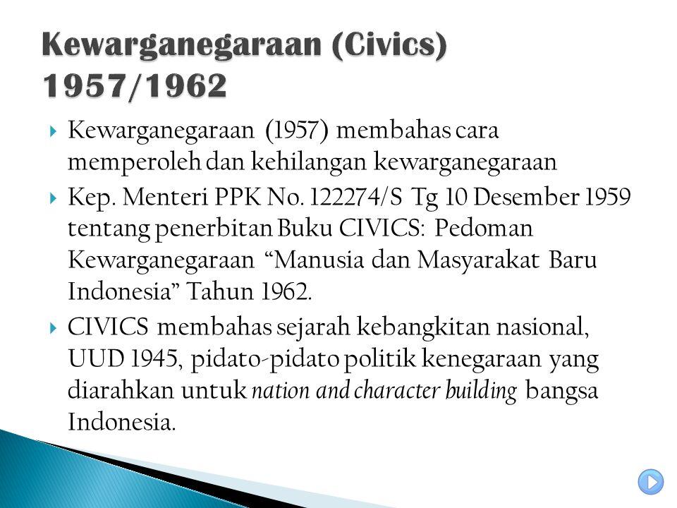 Kewarganegaraan (Civics) 1957/1962