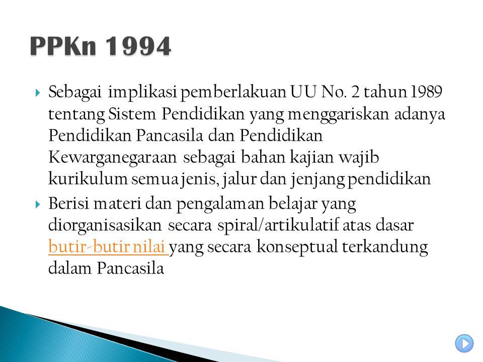PPKn 1994