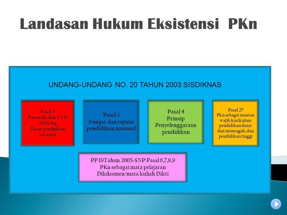 Landasan Hukum Eksistensi PKn