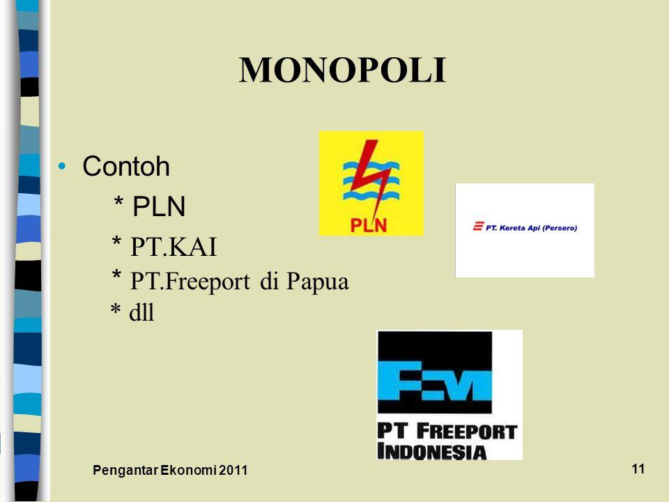 MONOPOLI Contoh * PLN * PT.KAI * PT.Freeport di Papua * dll