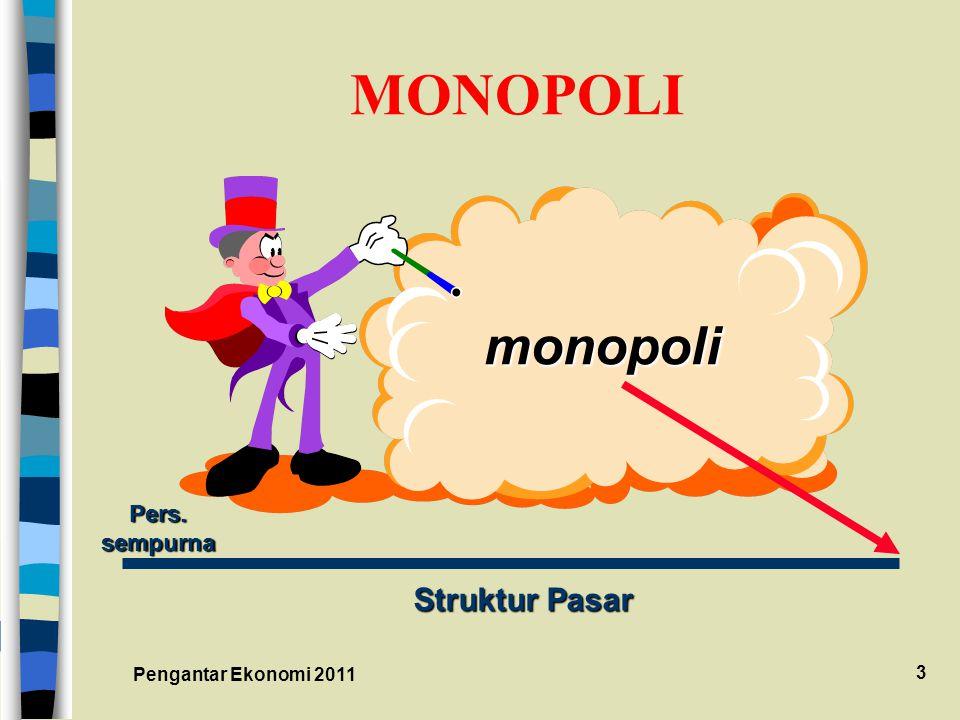 MONOPOLI monopoli Pers. sempurna Struktur Pasar Pengantar Ekonomi 2011