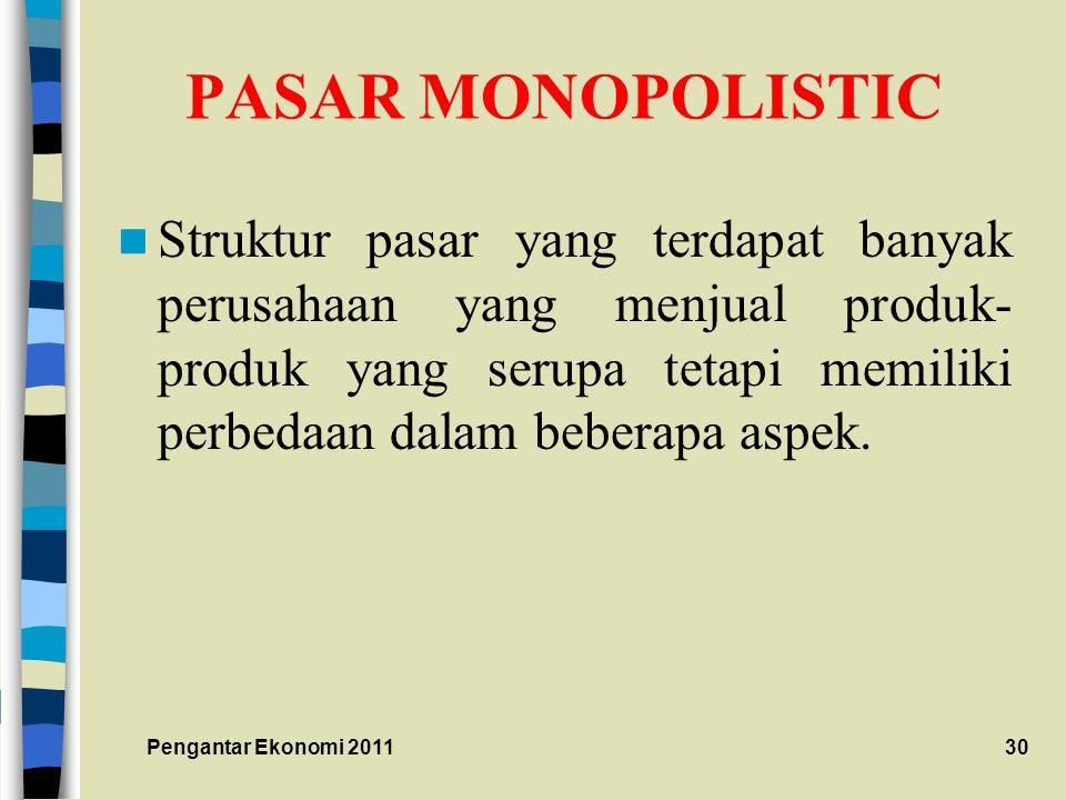 PASAR MONOPOLISTIC