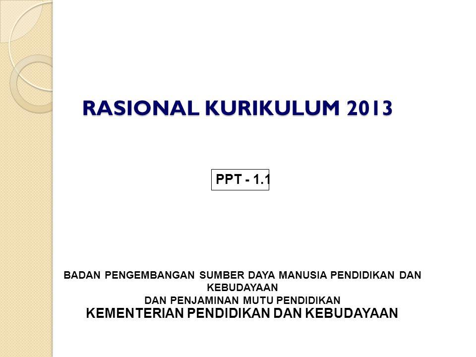 RASIONAL KURIKULUM 2013 PPT - 1.1