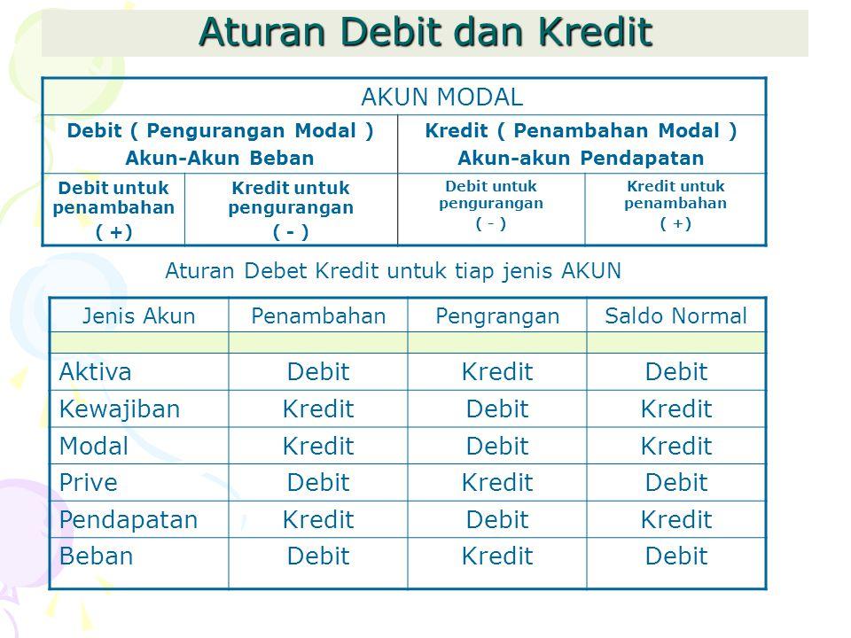 Aturan Debit dan Kredit