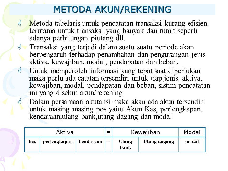 METODA AKUN/REKENING