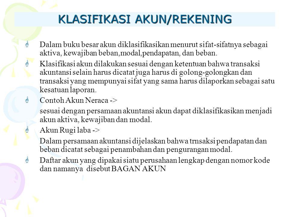 KLASIFIKASI AKUN/REKENING