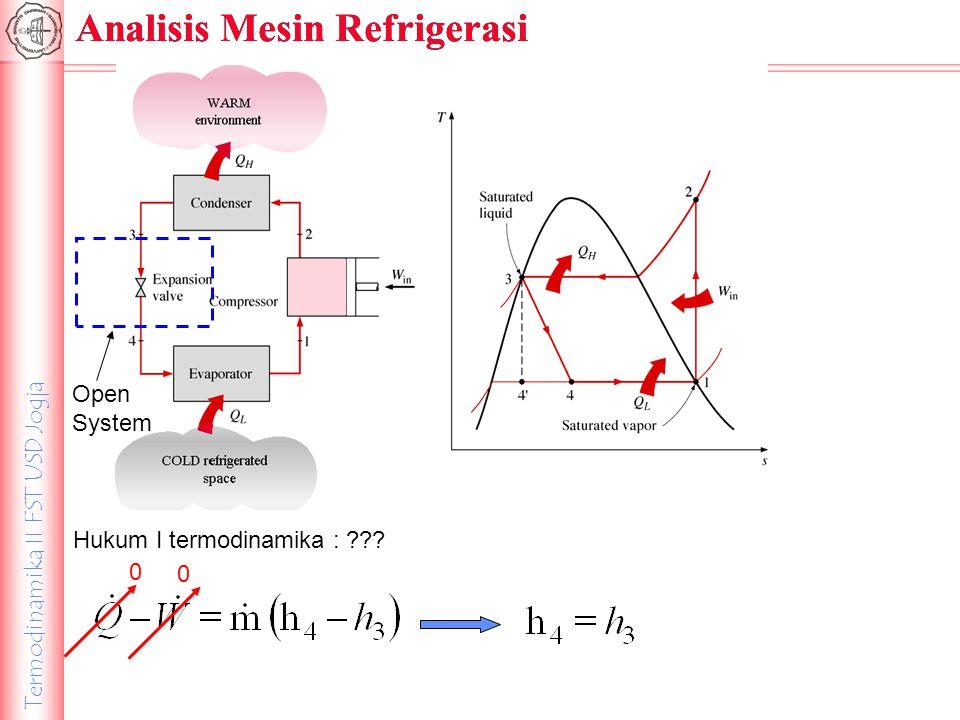 Analisis Mesin Refrigerasi