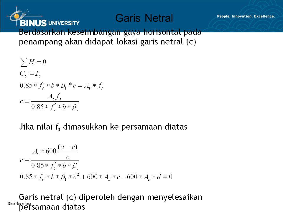 Garis Netral Bina Nusantara