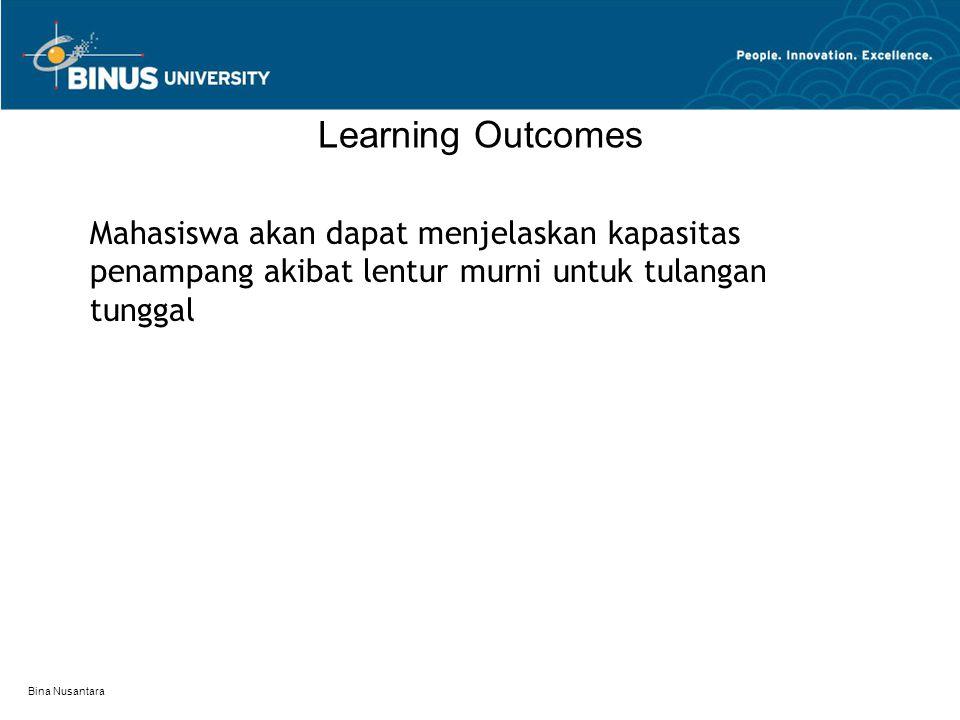 Learning Outcomes Mahasiswa akan dapat menjelaskan kapasitas penampang akibat lentur murni untuk tulangan tunggal.