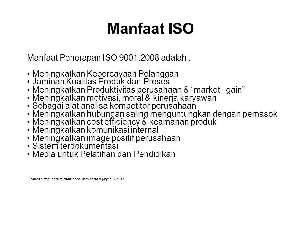 Manfaat ISO