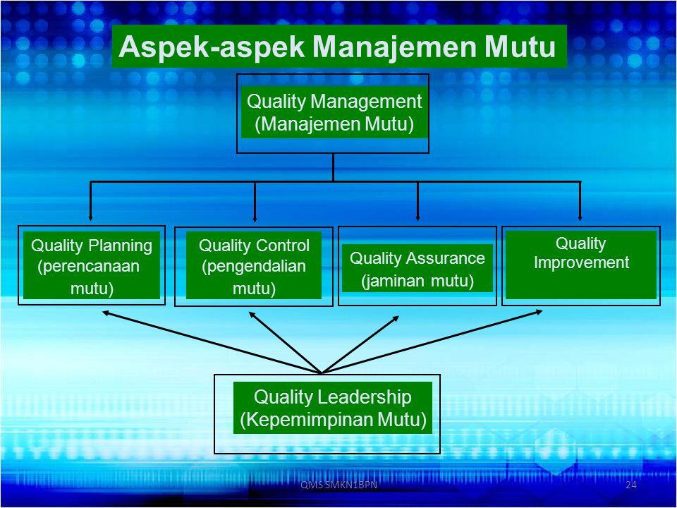 Aspek-aspek Manajemen Mutu