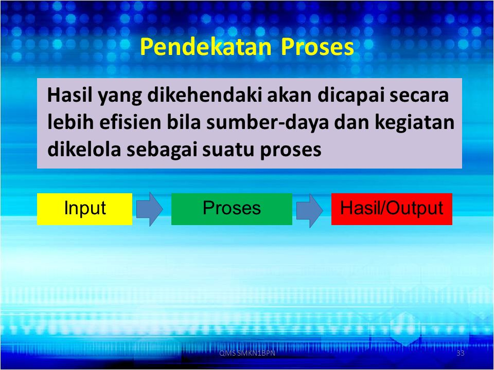 Pendekatan Proses Hasil yang dikehendaki akan dicapai secara lebih efisien bila sumber-daya dan kegiatan dikelola sebagai suatu proses.