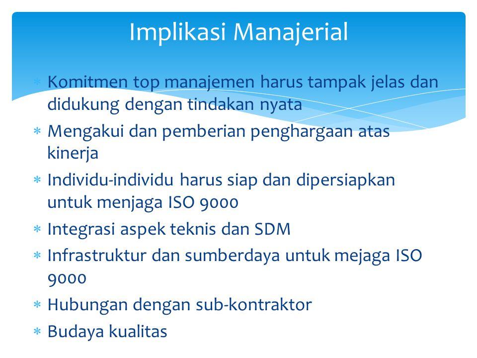 Implikasi Manajerial Komitmen top manajemen harus tampak jelas dan didukung dengan tindakan nyata. Mengakui dan pemberian penghargaan atas kinerja.