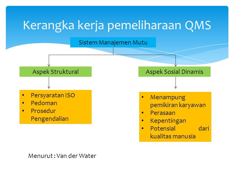 Kerangka kerja pemeliharaan QMS