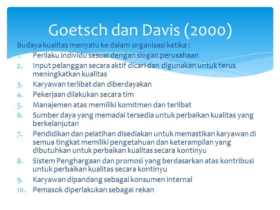Goetsch dan Davis (2000) Budaya kualitas menyatu ke dalam organisasi ketika : Perilaku individu sesuai dengan slogan perusahaan.