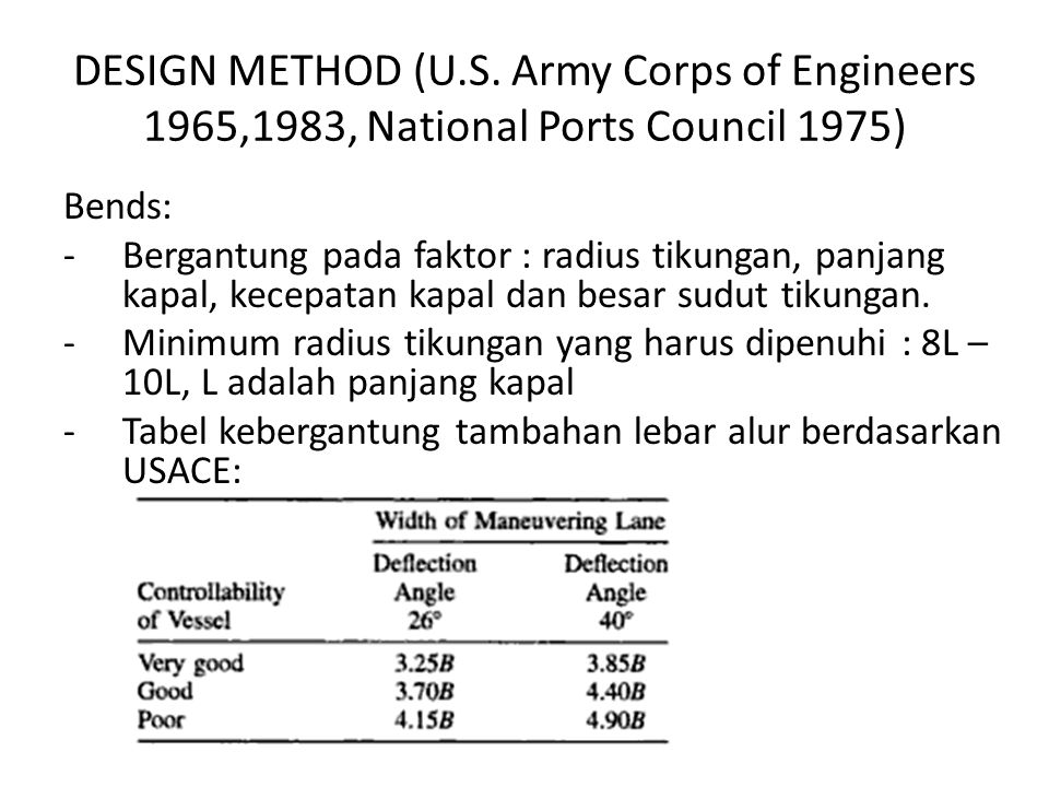 DESIGN METHOD (U.S. Army Corps of Engineers 1965,1983, National Ports Council 1975)