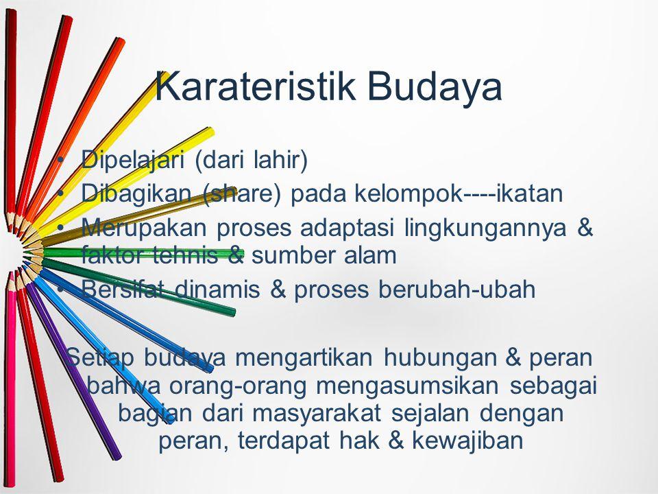 Karateristik Budaya Dipelajari (dari lahir)