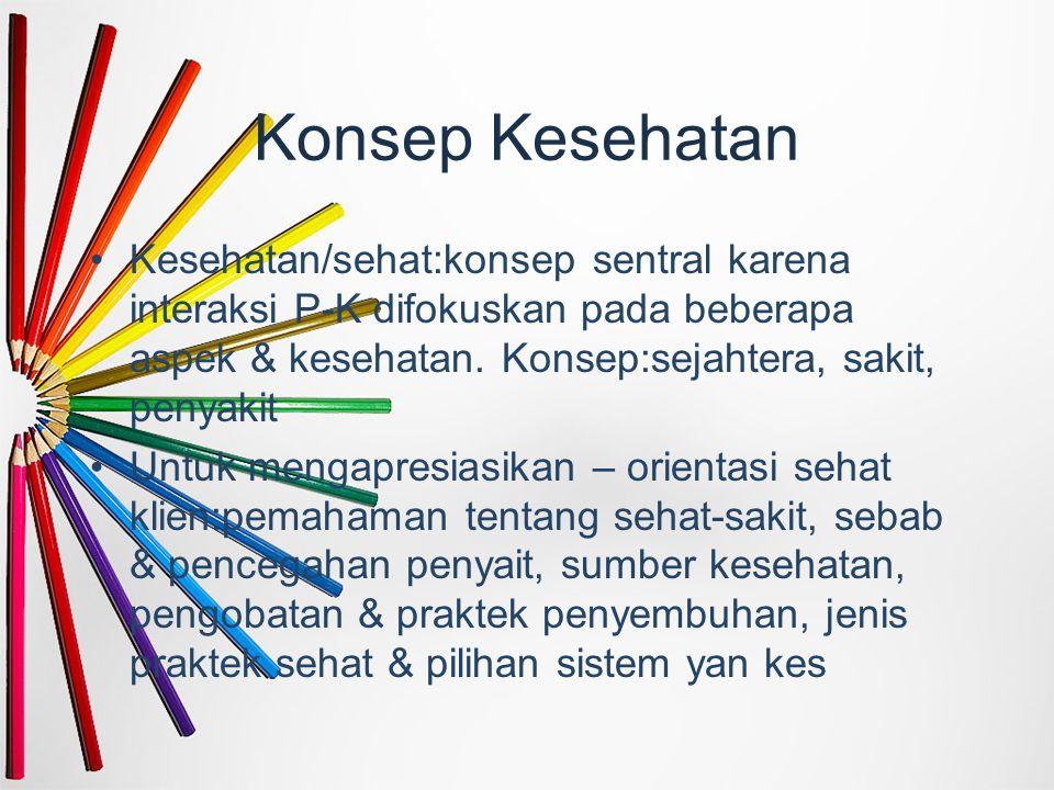 Konsep Kesehatan Kesehatan/sehat:konsep sentral karena interaksi P-K difokuskan pada beberapa aspek & kesehatan. Konsep:sejahtera, sakit, penyakit.