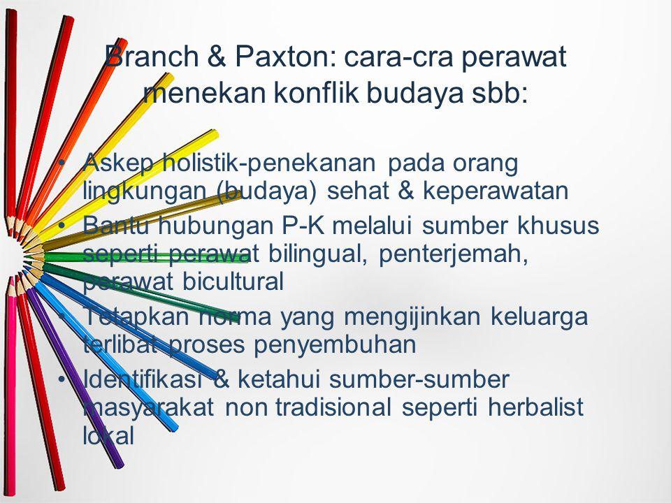 Branch & Paxton: cara-cra perawat menekan konflik budaya sbb: