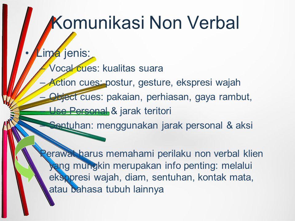 Komunikasi Non Verbal Lima jenis: Vocal cues: kualitas suara