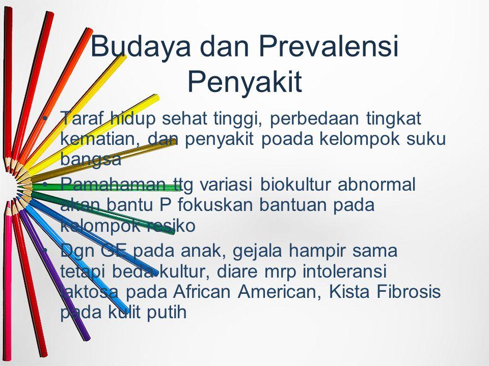 Budaya dan Prevalensi Penyakit