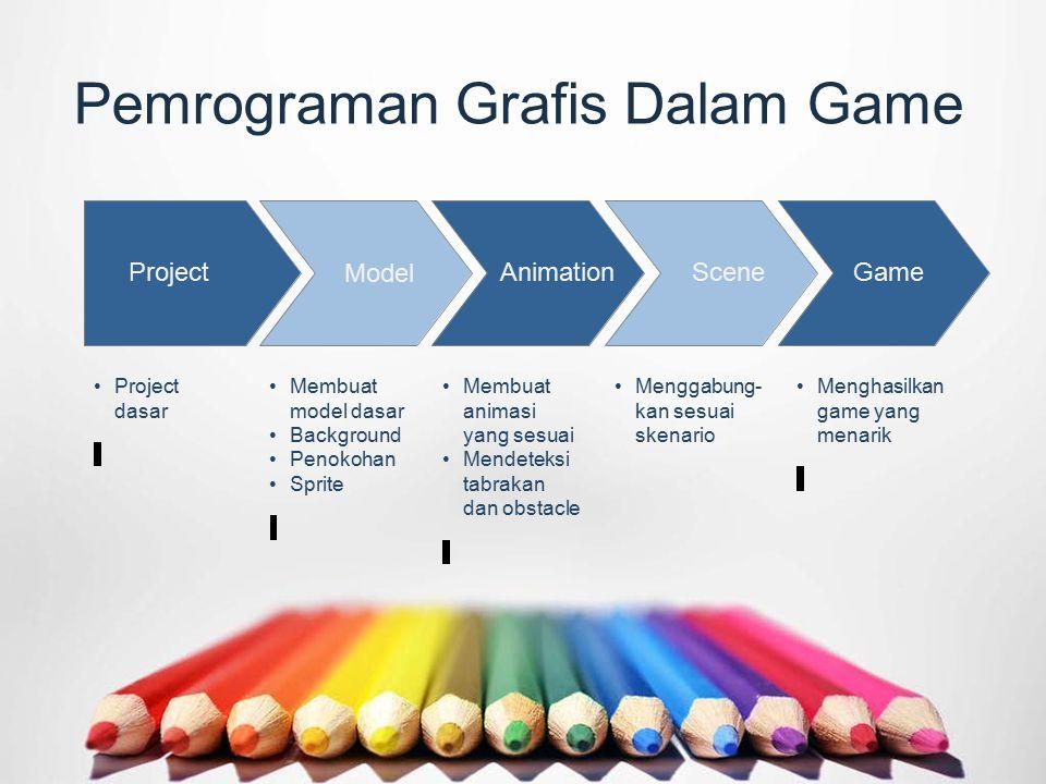 Pemrograman Grafis Dalam Game