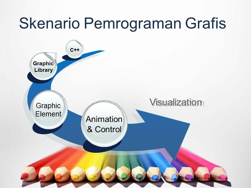Skenario Pemrograman Grafis