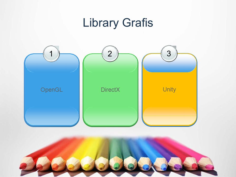 Library Grafis 1 2 3 OpenGL DirectX Unity