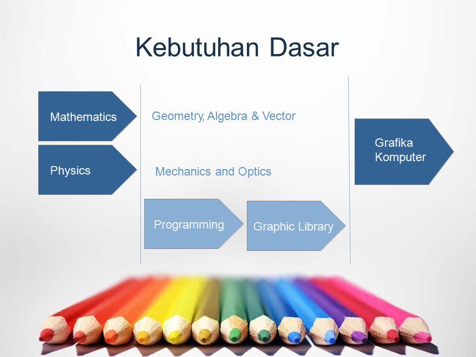 Kebutuhan Dasar Mathematics Geometry, Algebra & Vector